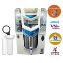 Aquaultra C25 RO+UV+UF+TDS Copper Technology Water Purifier Filter